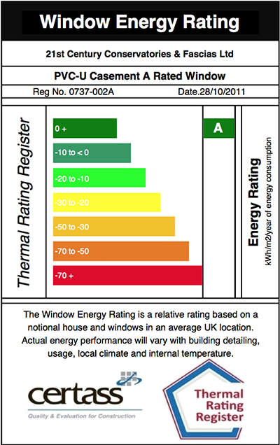 Image of a window energy rating chart.
